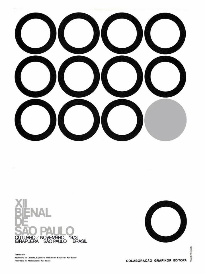 O diagrama é análogo ao do cartaz da nona Bienal, alterando-se as formas geométricas e seu número - agora são doze circunferências ao invés de nove quadrados. O raciocínio, no entanto, é distinto, e a rede de significações desloca-se da arte para a política: no lugar onde deveria estar a 12ª circunferência, correspondente à 12ª Bienal, aparece um círculo vermelho, alusão velada à repressão política vigente no país. Bienal 50 Anos, 1951-2001, 2001, p.296